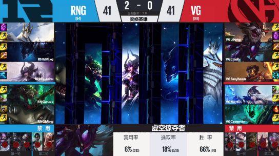 【战报】这个魔腾已经挡不住了!RNG三比零战胜VG