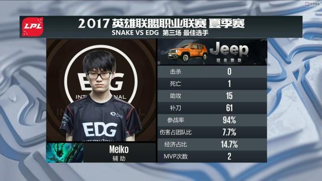 【战报】SS未能把握优势接连失误,EDG击败SS赢得胜利